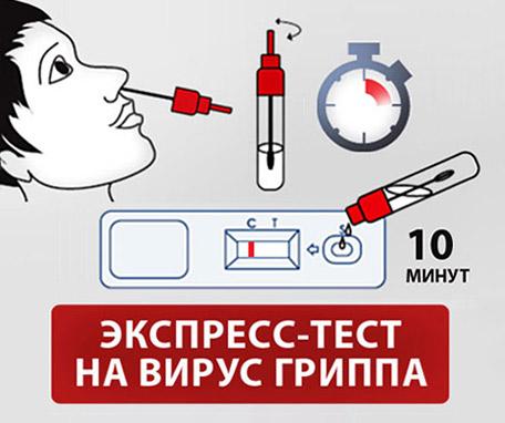 Экспресс-тест на вирус гриппа А и Б